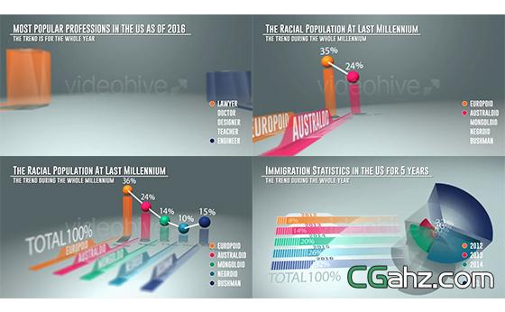大气3D图形动感呈现企业演示幻灯片AE模板